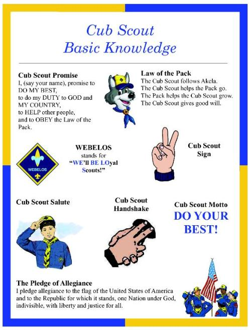 Public Bobcat Badge info - Cub Scout Pack 24 (Washington ...